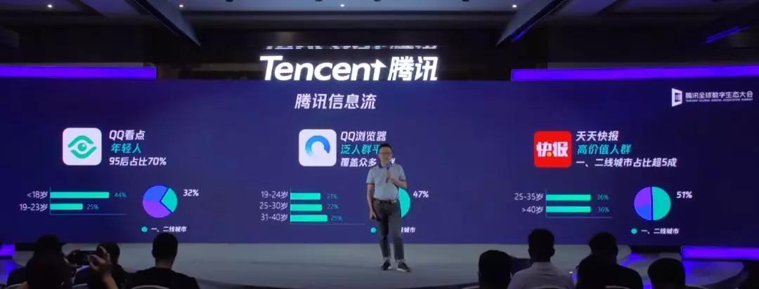 """企鹅号+微视成内容生态""""头牌"""",腾讯给内容创业者指了条明路?_产品"""