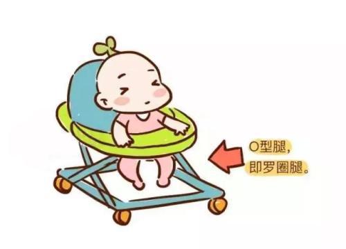 学步车安全隐患多,在给宝宝使用前,家长必须要知道这些
