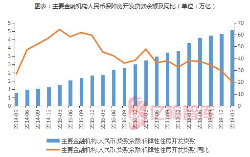 2019年宏观经济报告_IDC分析,受宏观经济增速下行,... 《2019年4月国内手机市场运行分...
