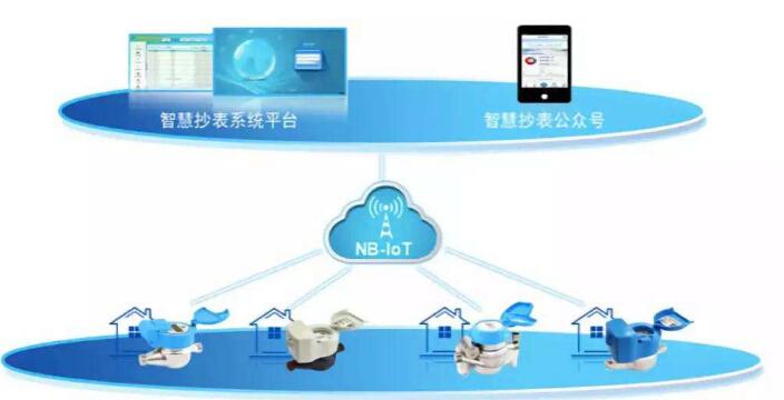 NB-IoT技术五大应用场景