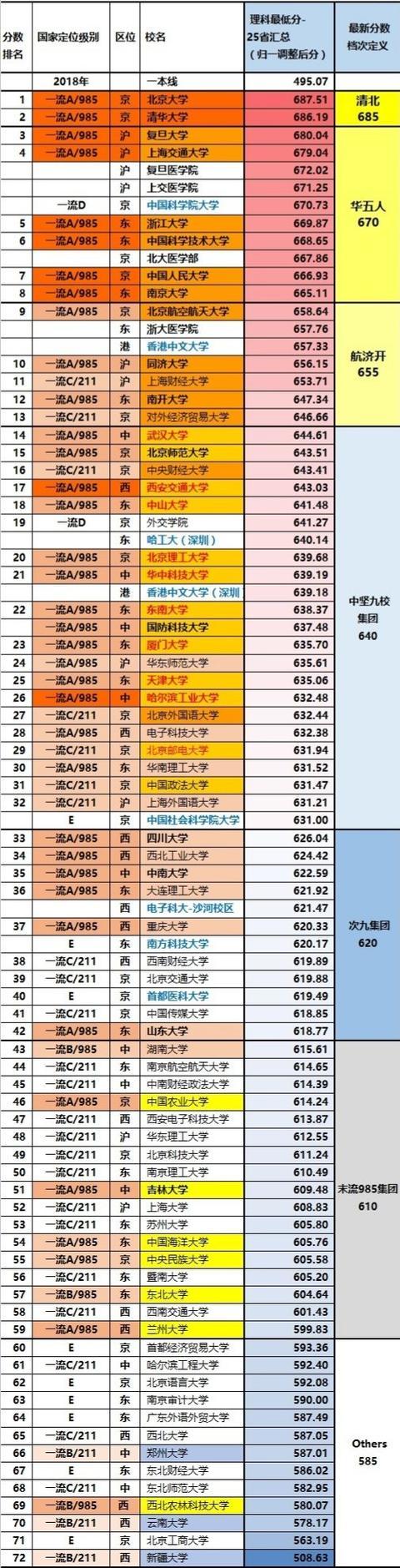 中国知名大学排行榜_高校排名:2014年中国艺术类大学排行榜