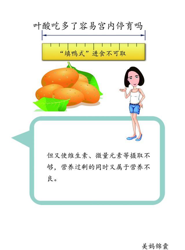 """孕期""""食物金字塔""""帮助准妈妈指导健康进食"""