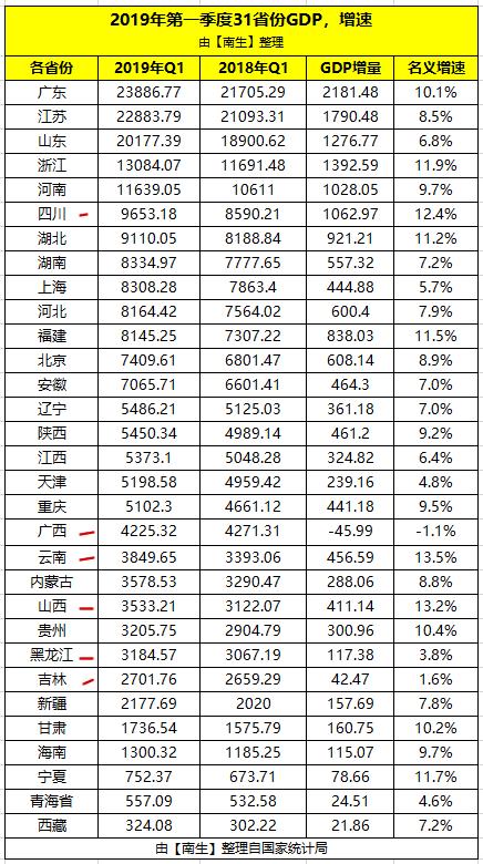 2021一季度黑龙江gdp_2021黑龙江疫情分布图