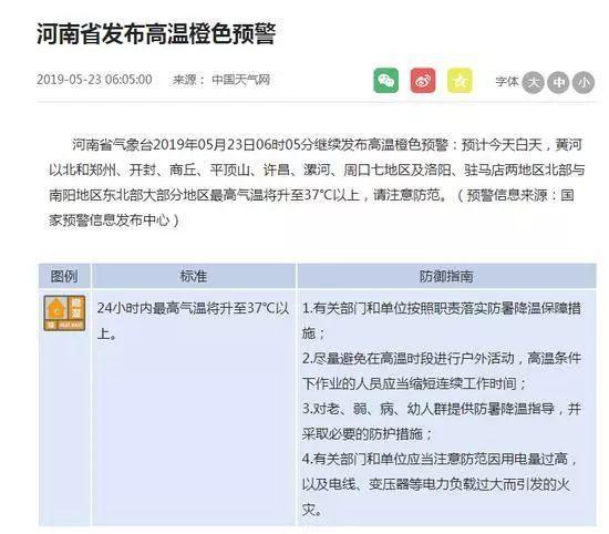 今夏首个!郑州发布高温橙色预警!最高温37℃以上…