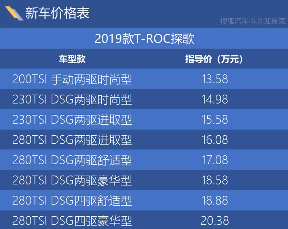 2019款T-ROC探歌上市 售价13.58万起