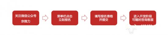 京东618发起京微力小程序开发者大赛创新模式为合作伙伴创造价值