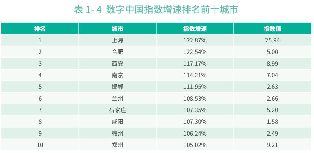 2019经济增长排名_...市场2020年经济增长将回升至4.8