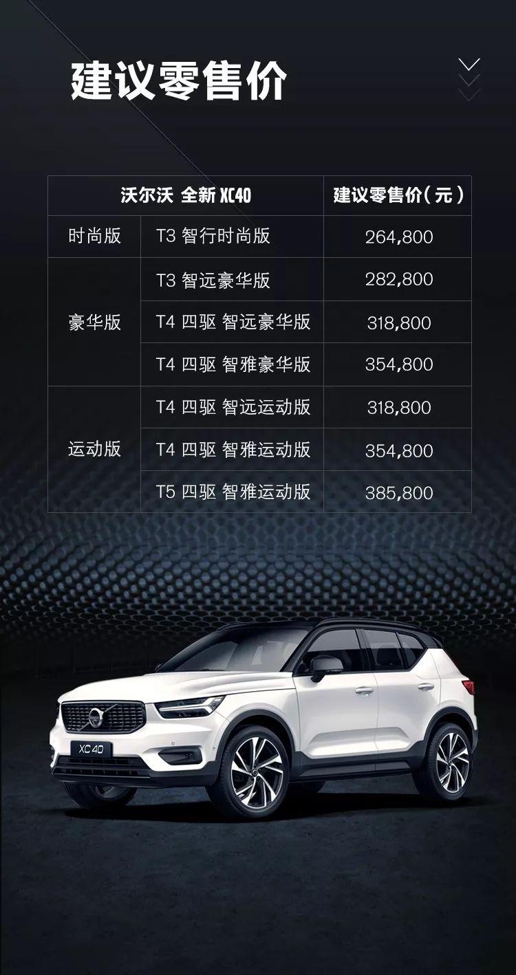 拿奖拿到手软,内行人都夸好的SUV国产后上市,便宜了好几万!