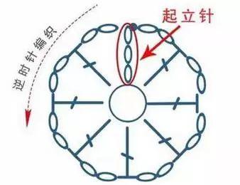 图中有一只织珠和一匹马猜一成语_图中有两个人的成语