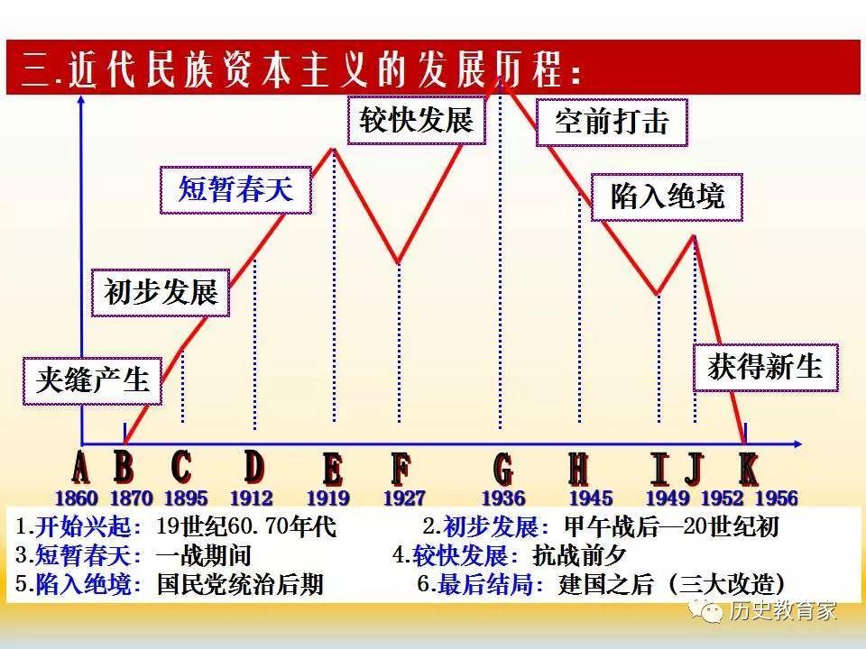近几年来我国的经济总量位居世界第一位