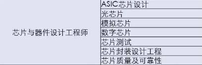 华为海思芯片 10 年备胎史!