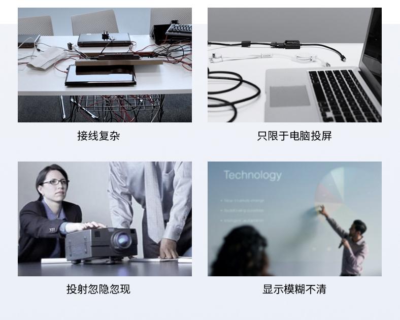 【商用显示最新资讯】会议室如何实现笔记本电脑和手机无线连接投影机投影同屏显示呢?