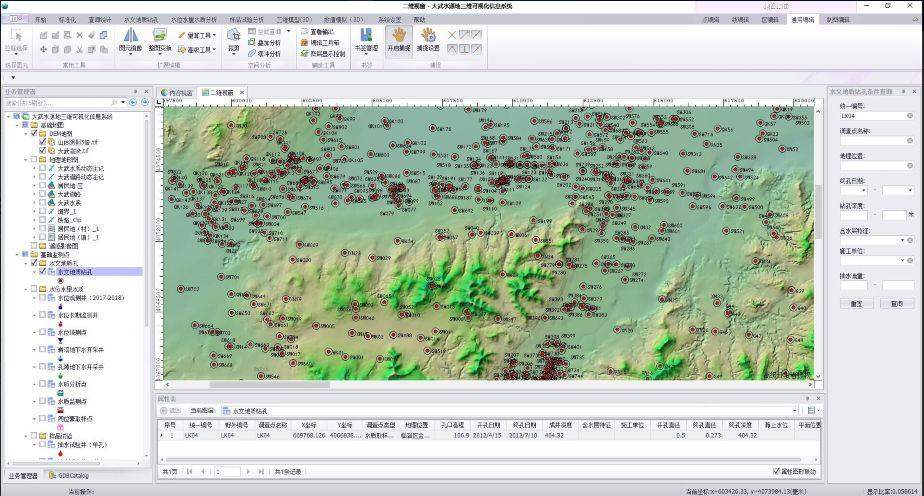 MapGIS技术研究再次突破创新 大武水源地三维可视化信息系统项目成果达国际先进水平_华谊网赚网