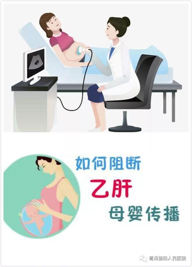 青海省第四人民医院开展乙肝母婴阻断项目—乙肝妈妈可享受费用减免