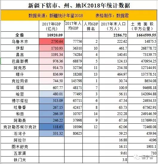 昌吉市gdp_昌吉市2014年国民经济和社会发展统计公报