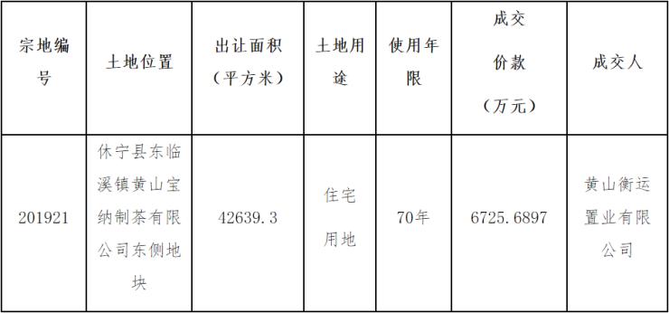 百乐宫平台