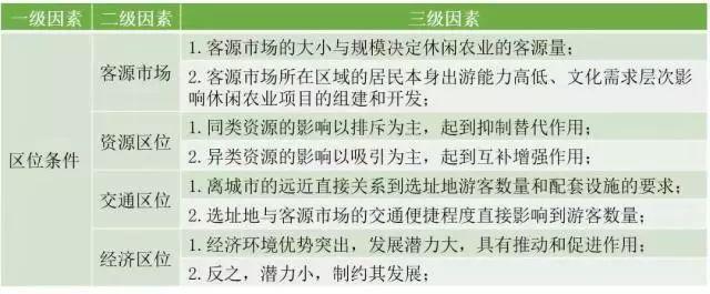 亲子农业规划,需要注意的8个要点