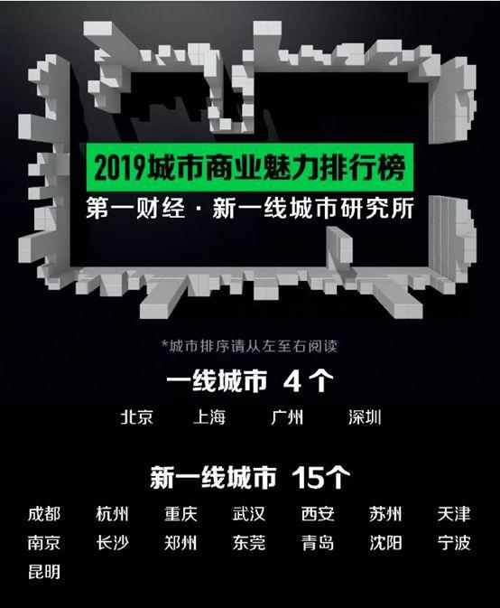 2019中国城市排行榜出炉! 各线城市都有哪些好大学? 考生及家长必看