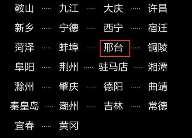 2018年世界百强联赛排行榜碉_全球城市竞争力榜单来了 来了 来了 扬州排