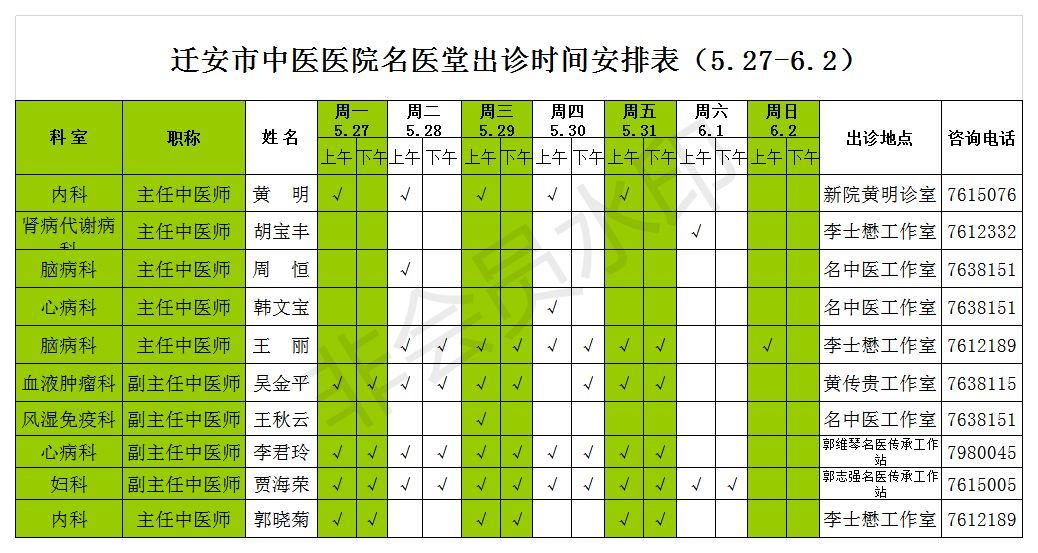 迁安市中医医院院内专家出诊时间安排表2019年5.27-6.