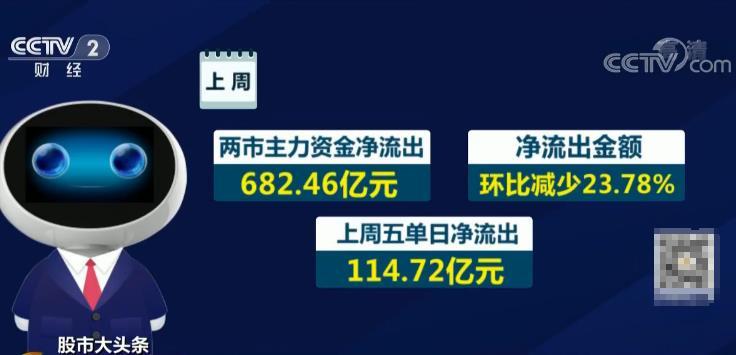 上周两市主力资金净流出682.46亿元