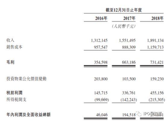 奥山控股再次向港交所递交招股书,从卖房子到卖冰雪运动