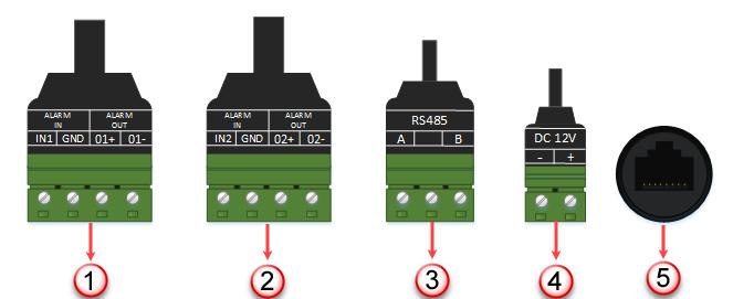 充电桩专用防占位车牌辨认一体机怎么装置?