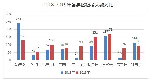 兰州人口2021总人数口_北京人口2021总人数口是多少 2021北京实际人口数