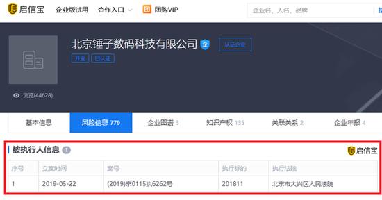 北京锤子数码的执行人罗永浩仍然是公司的执行董事