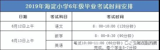 关注:北京5区2019年中小学毕业考试及暑假放假时间公布