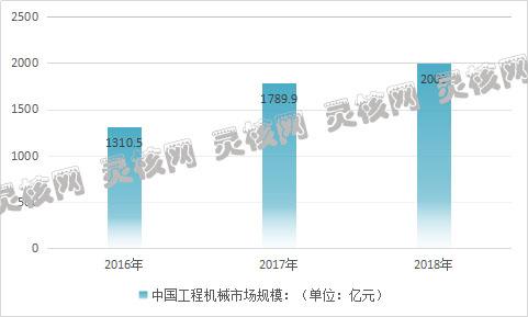 2019国内经济分析_据IDC分析,受宏观经济增速下行... 《2019年4月国内手机市场运行分...