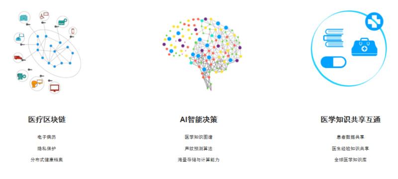 融资合伙人入围项目 | 院后服务迎来政策红利,「认识医生」想用AI让院后服务更智能高效