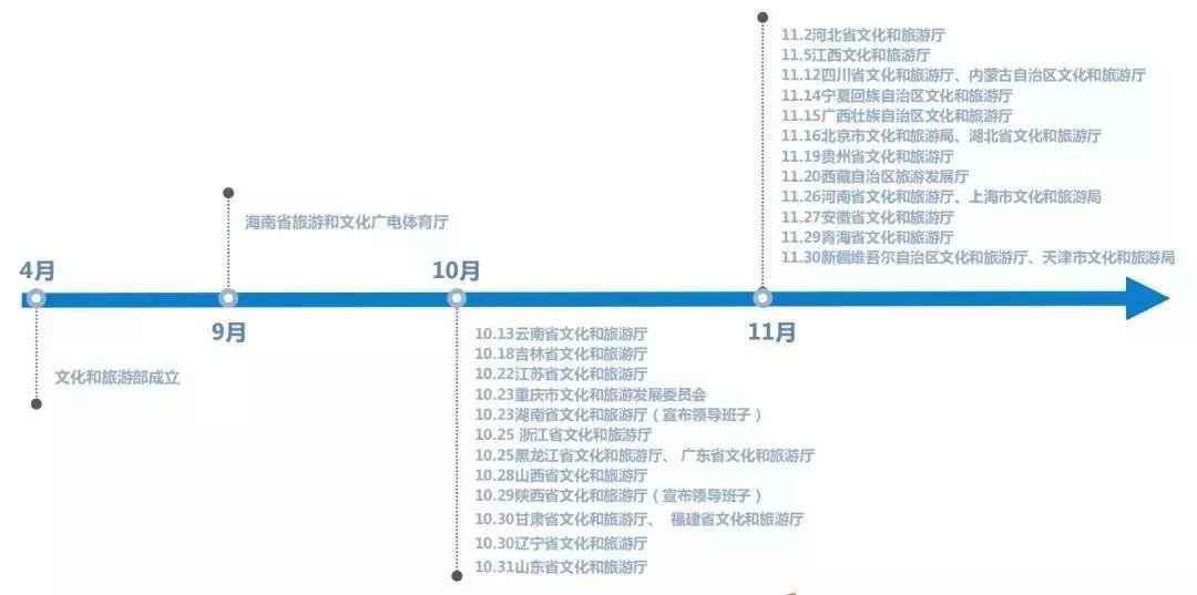 2019中国经济走势_...母公司历年营收走势(图片来源:华尔街见闻)-广告淡季下的互联...