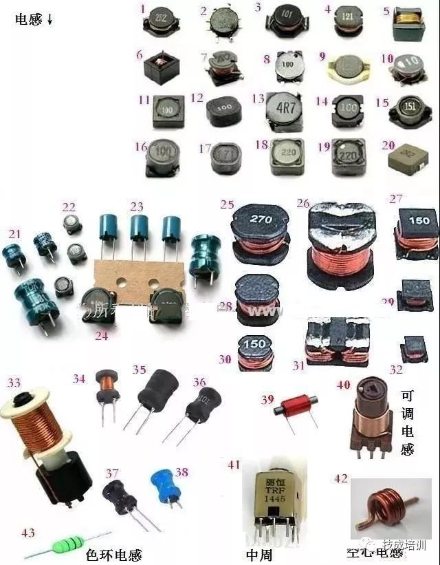 所以电感器的特性是通直流、阻交换