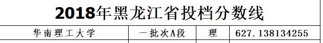 华南理工大学本科招生扩招400人!新增机器人工程等热门专业