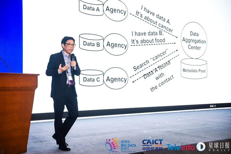 香港理工大学电子计算学系系主任、IEEE Fellow曹建农:用区块链辅助数据共享需重视四大挑战   链上数博