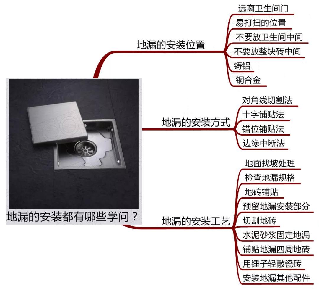 dop深化设计:每个设计师 必!须!得了解的消防规范!_手机搜狐网