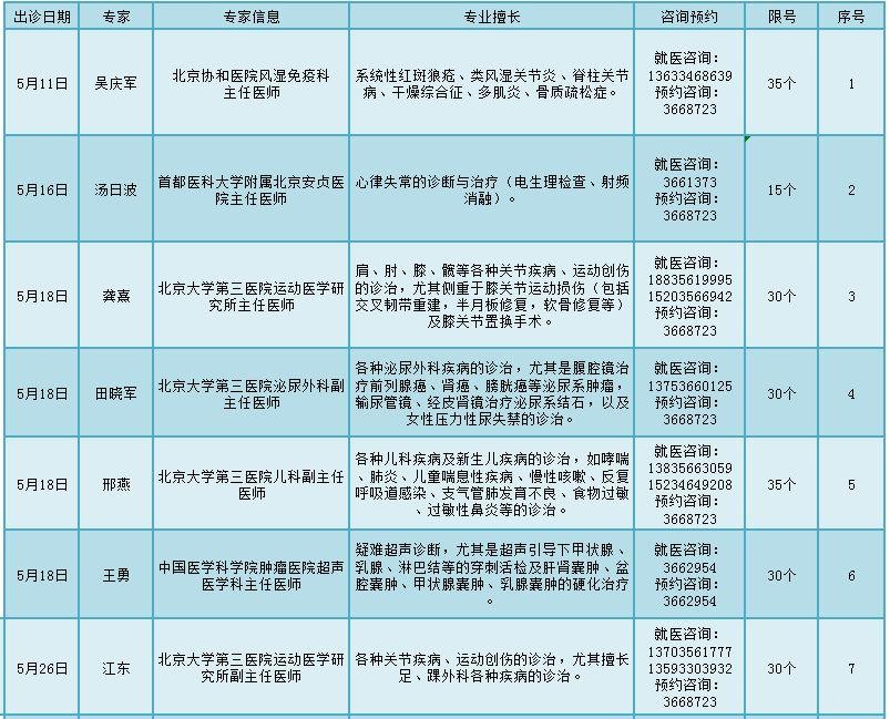 <b>【关注】晋城大医院重要公告!</b>