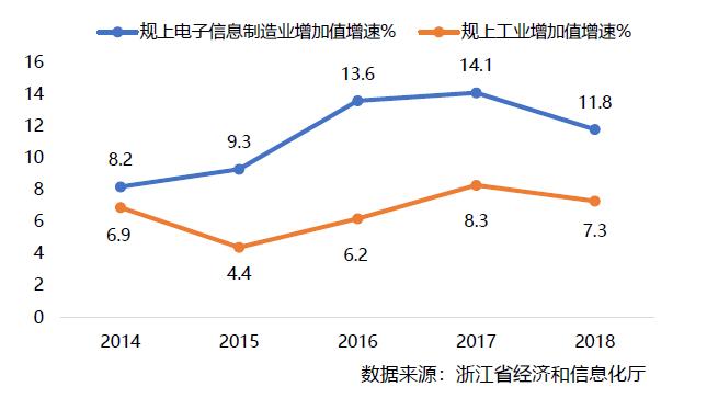 2018年全国互联网经济总量_2019年全国存款总量图