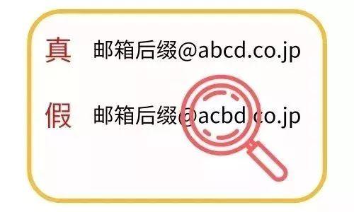 预警!外贸诈骗正在靠近,上海一家外贸企业已被骗30万余元!