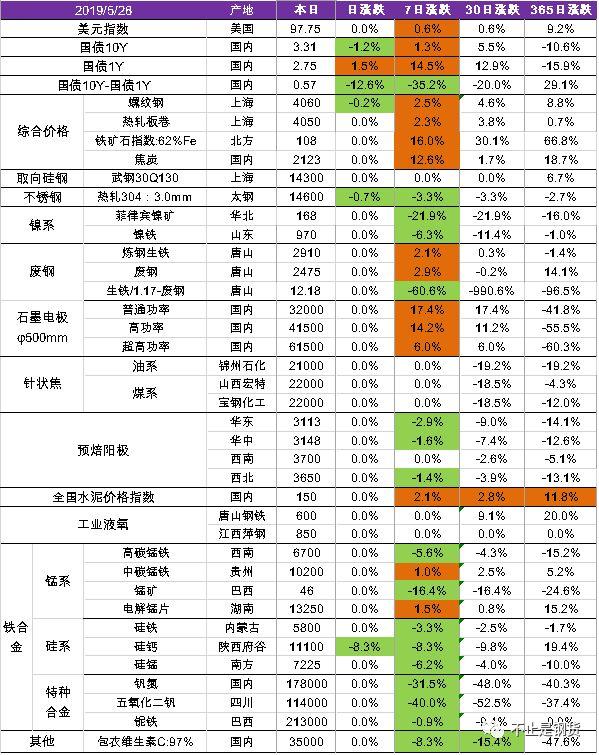 最新石墨电极价格(529)-电极价格上涨海外石墨电极买家积极从中国市场采购