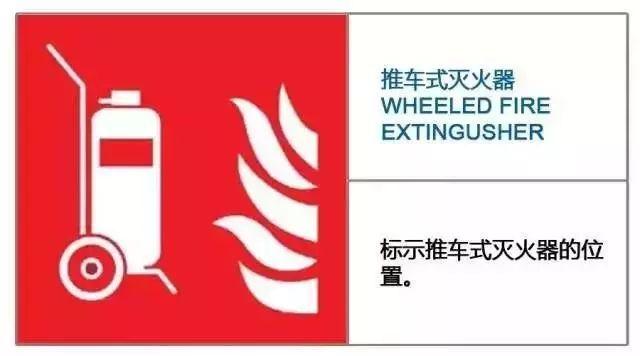 消防安全标志有哪些