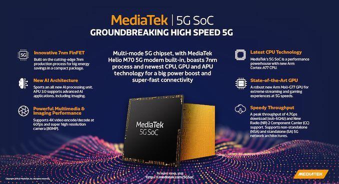 联发科今日曝光首款7nm 5G SoC,采用ARM Cortex-A77 CPU 核心、以及 Mali-G77 GPU