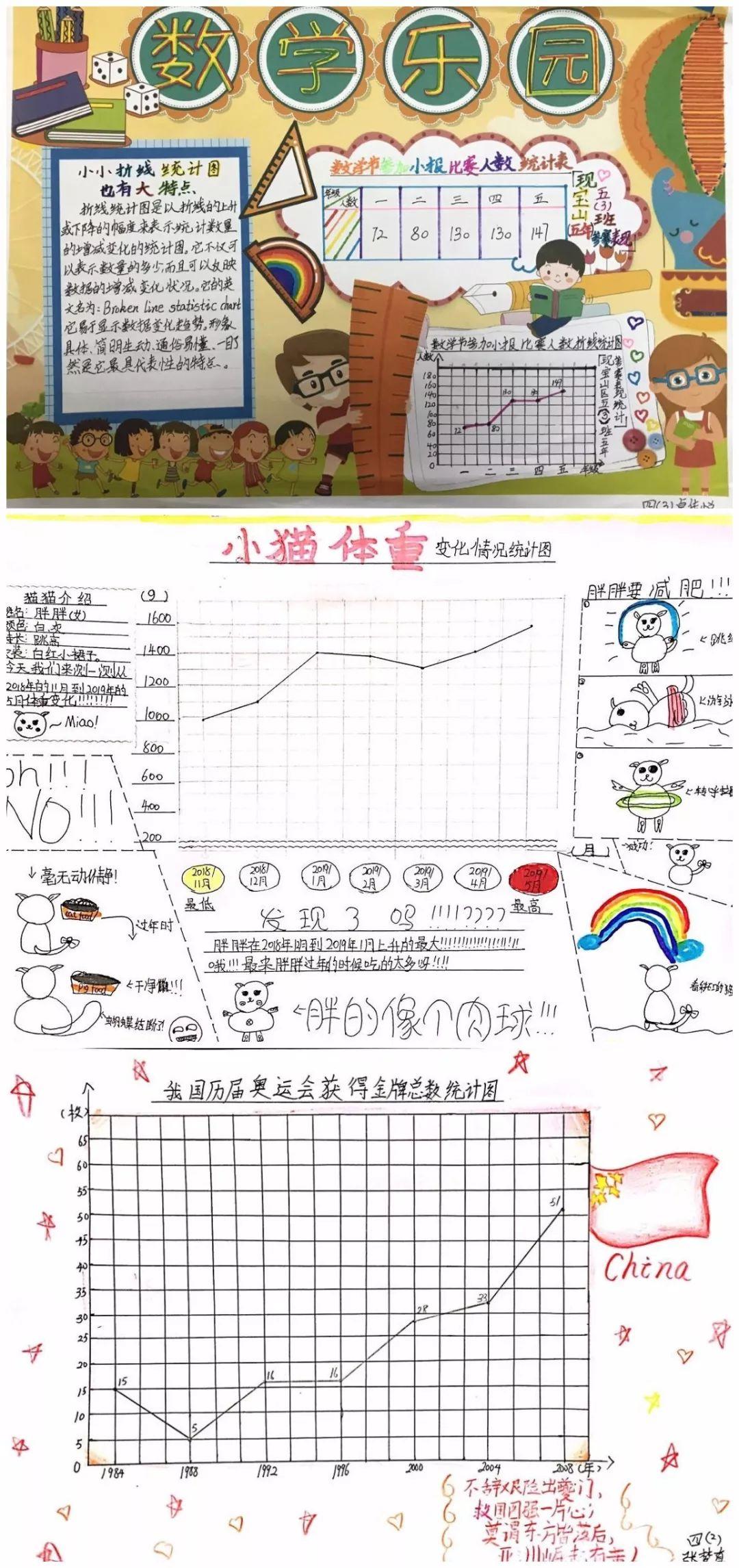 2018学年第二学期永清路小学数学节活动报道