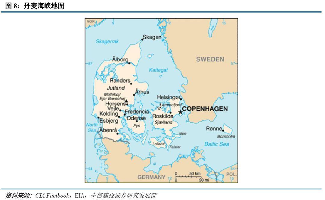 国际原油贸易八大海上要道