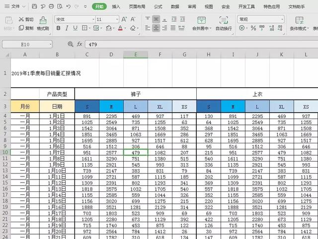 原创瞬间搞定Excel数据互换行列!这个Excel技巧太牛了!