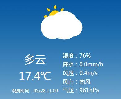 <b>全市均温15.8℃!今天偏冷,建议穿外套</b>