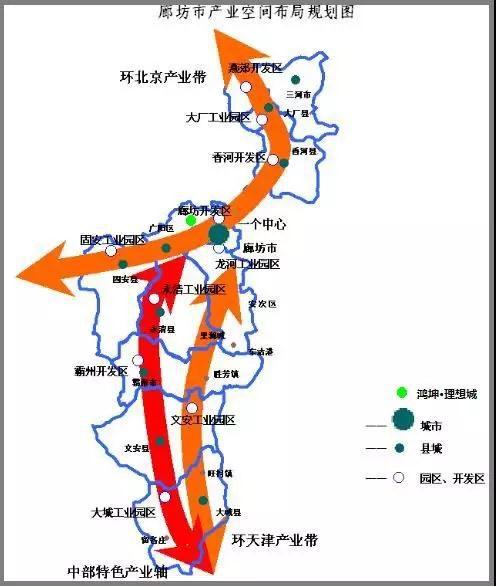 廊坊高新经济开发区人口