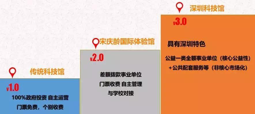 展台设计 上海展厅设计 展台搭建 展览 展会