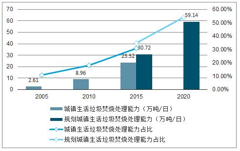 2019年行业利润排行_专题 2019上半年房企盈利能力 利润增速放缓,整体盈